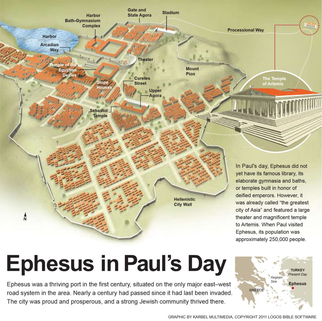 Deze afbeelding heeft een leeg alt-attribuut; de bestandsnaam is Efeze-in-Paulus-tijd-1024x1022.jpg